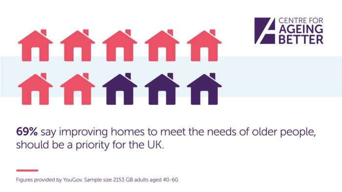 Ageing Better Infographic